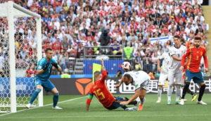 Spain vs Russia highlights