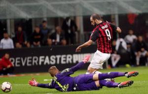 Milan vs Roma Highlights