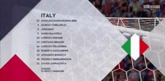 Italy vs Poland Highlights