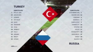 Turkey vs Russia Highlights