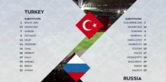 Turkey vs Russia Highlights